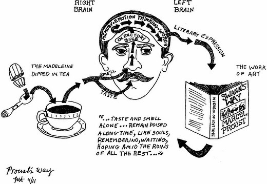 Proustian Hafıza Etkisi