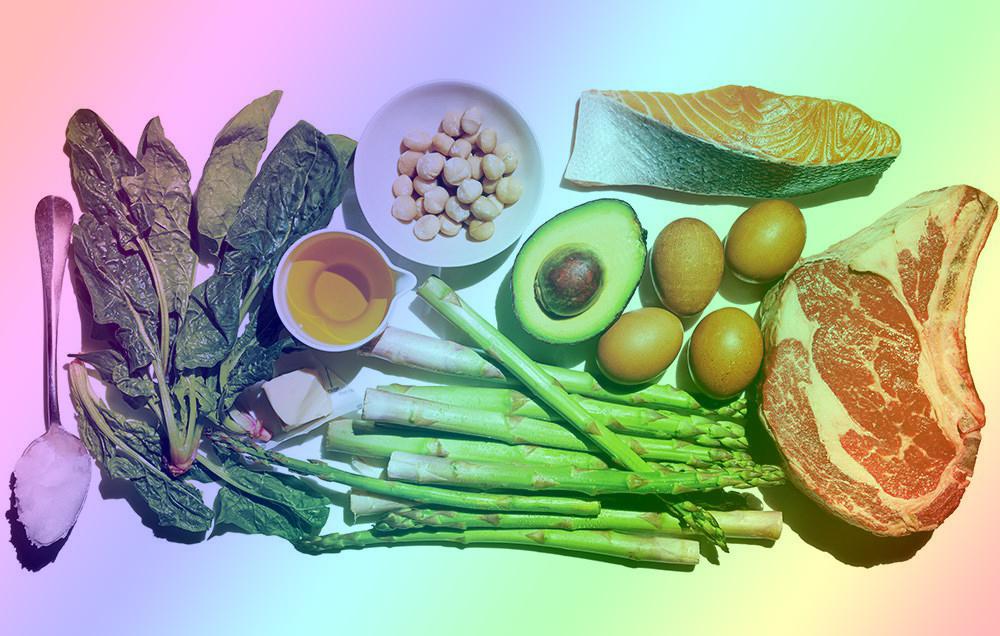 Ketojenik diyet 2